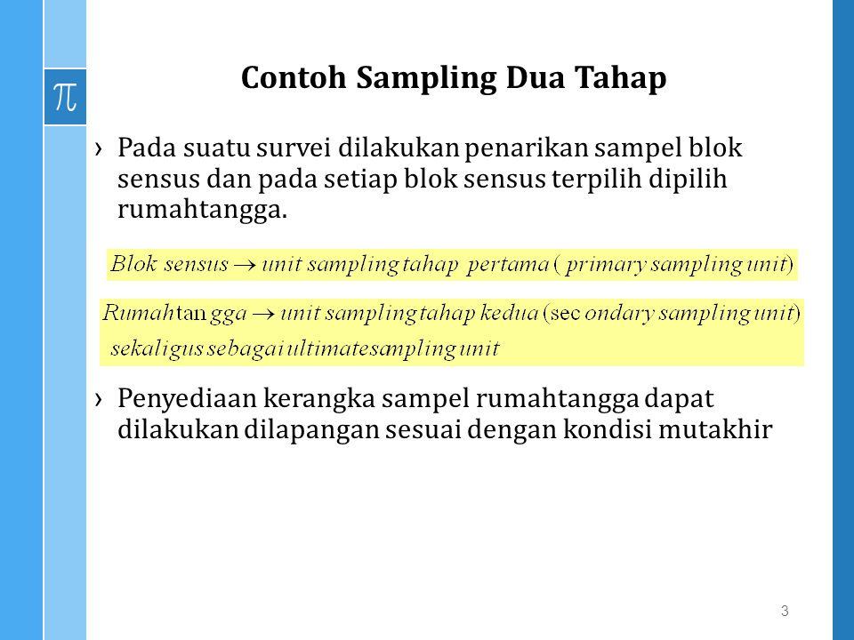 Contoh Sampling Tiga Tahap 4