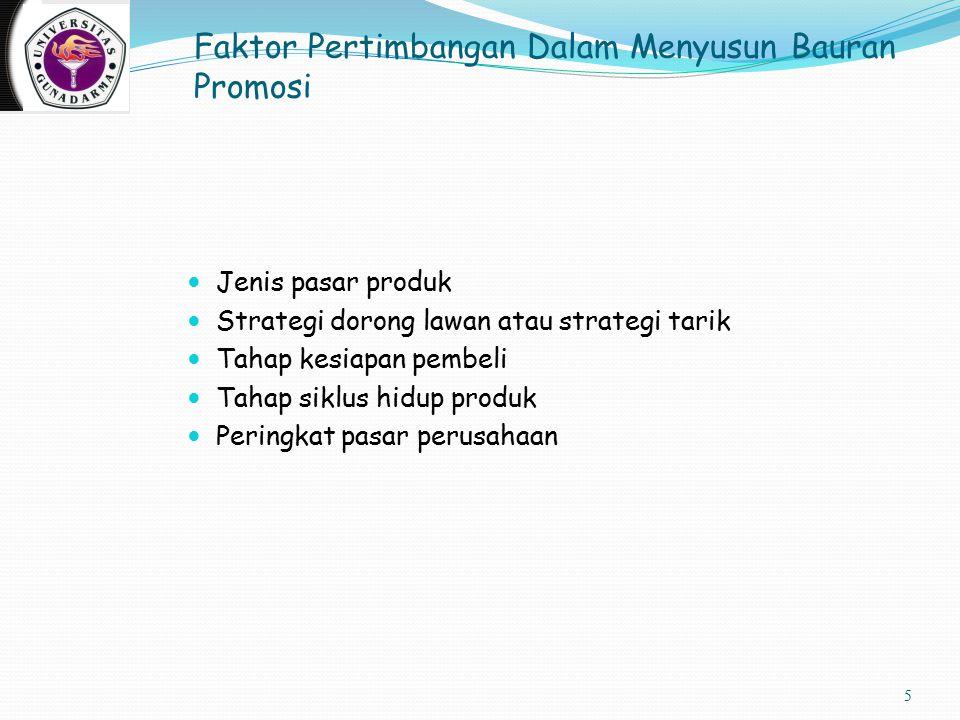 Faktor Pertimbangan Dalam Menyusun Bauran Promosi Jenis pasar produk Strategi dorong lawan atau strategi tarik Tahap kesiapan pembeli Tahap siklus hid