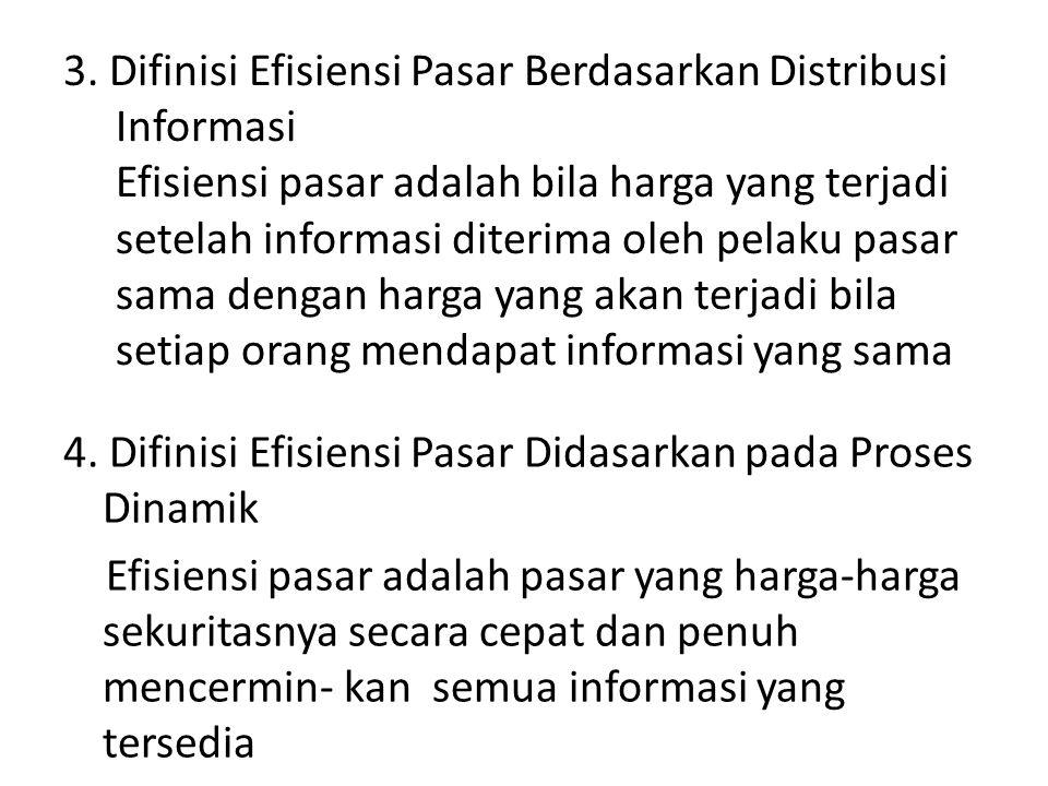 3. Difinisi Efisiensi Pasar Berdasarkan Distribusi Informasi Efisiensi pasar adalah bila harga yang terjadi setelah informasi diterima oleh pelaku pas