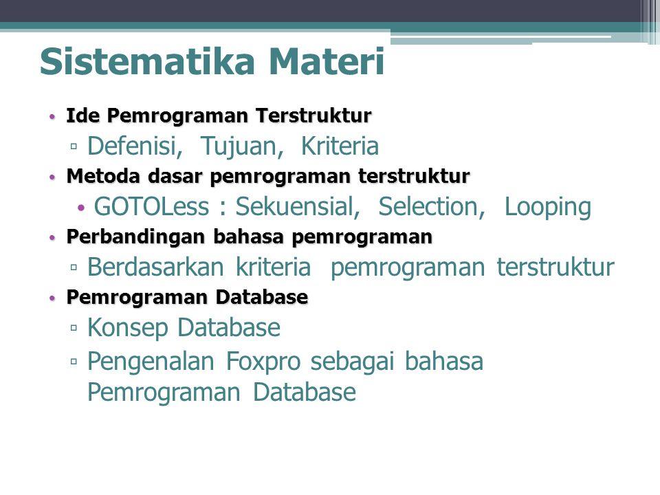 Sistematika Materi Ide Pemrograman Terstruktur Ide Pemrograman Terstruktur ▫ Defenisi, Tujuan, Kriteria Metoda dasar pemrograman terstruktur Metoda dasar pemrograman terstruktur GOTOLess : Sekuensial, Selection, Looping Perbandingan bahasa pemrograman Perbandingan bahasa pemrograman ▫ Berdasarkan kriteria pemrograman terstruktur Pemrograman Database Pemrograman Database ▫ Konsep Database ▫ Pengenalan Foxpro sebagai bahasa Pemrograman Database