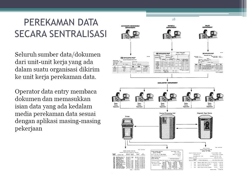 PEREKAMAN DATA SECARA SENTRALISASI 28 Seluruh sumber data/dokumen dari unit-unit kerja yang ada dalam suatu organisasi dikirim ke unit kerja perekaman data.