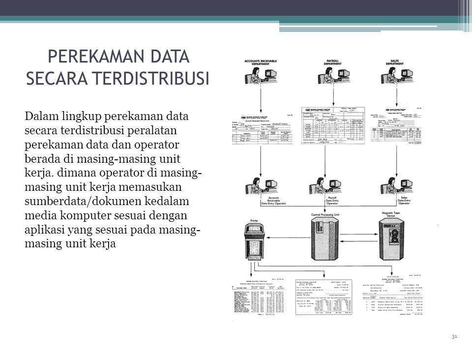 PEREKAMAN DATA SECARA TERDISTRIBUSI 31 Dalam lingkup perekaman data secara terdistribusi peralatan perekaman data dan operator berada di masing-masing unit kerja.