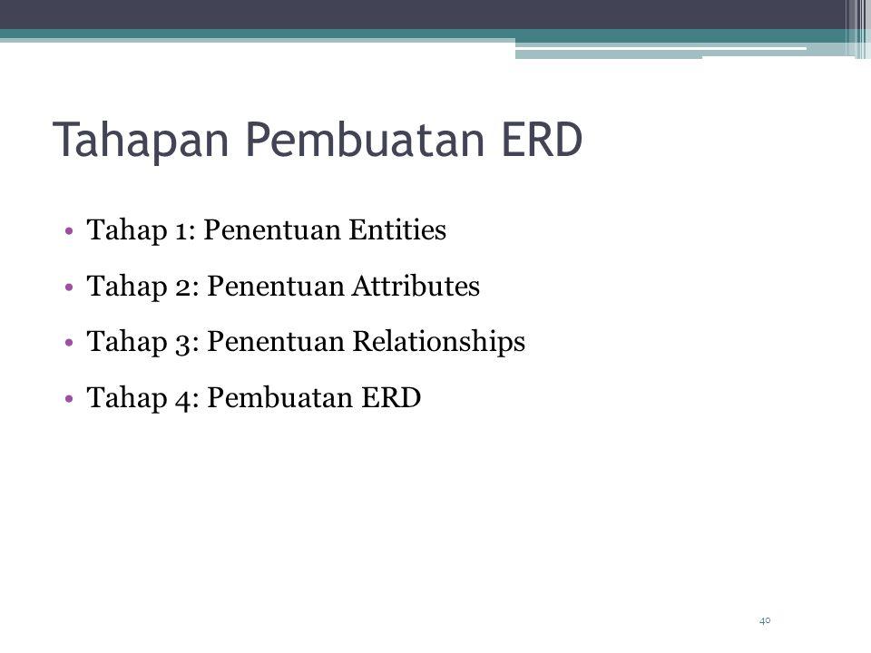 40 Tahapan Pembuatan ERD Tahap 1: Penentuan Entities Tahap 2: Penentuan Attributes Tahap 3: Penentuan Relationships Tahap 4: Pembuatan ERD