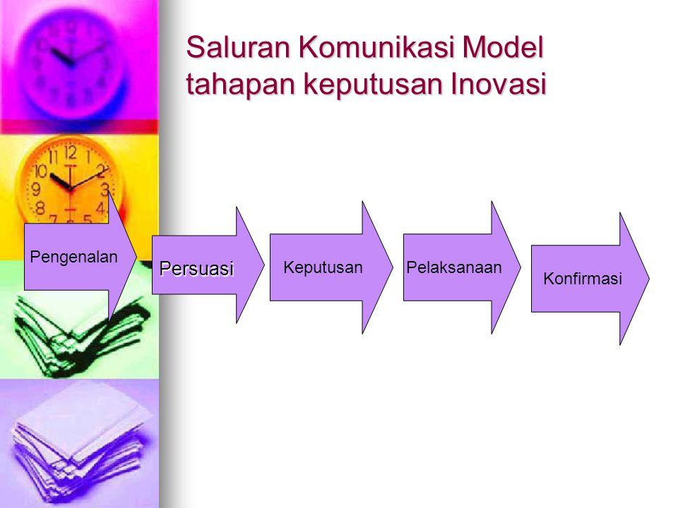 Saluran Komunikasi Model tahapan keputusan Inovasi Pengenalan Persuasi KeputusanPelaksanaan Konfirmasi