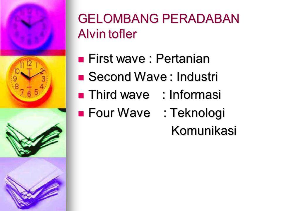 GELOMBANG PERADABAN Alvin tofler First wave : Pertanian First wave : Pertanian Second Wave : Industri Second Wave : Industri Third wave: Informasi Thi