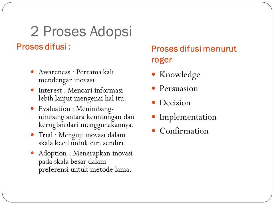 2 Proses Adopsi Proses difusi : Awareness : Pertama kali mendengar inovasi. Interest : Mencari informasi lebih lanjut mengenai hal itu. Evaluation : M