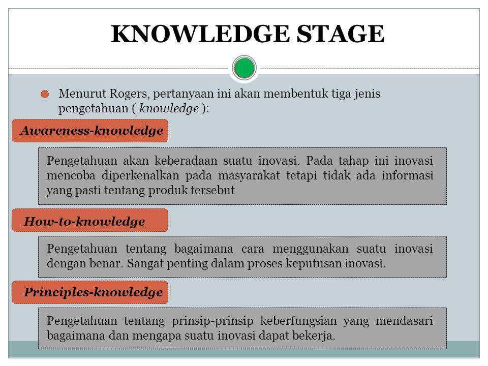 Menurut Rogers, pertanyaan ini akan membentuk tiga jenis pengetahuan ( knowledge ): KNOWLEDGE STAGE Awareness-knowledge Pengetahuan akan keberadaan suatu inovasi.