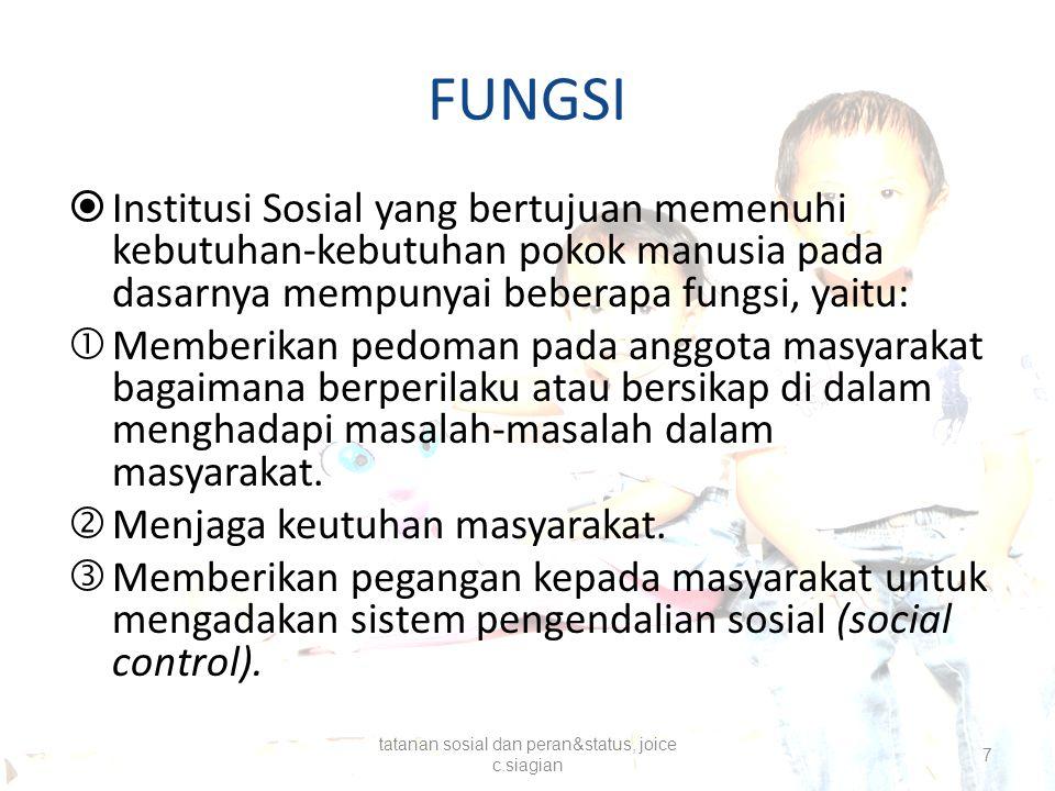 FUNGSI  Institusi Sosial yang bertujuan memenuhi kebutuhan-kebutuhan pokok manusia pada dasarnya mempunyai beberapa fungsi, yaitu:  Memberikan pedom