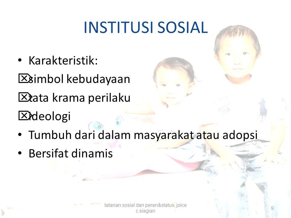 INSTITUSI SOSIAL Karakteristik:  simbol kebudayaan  tata krama perilaku  ideologi Tumbuh dari dalam masyarakat atau adopsi Bersifat dinamis tatanan