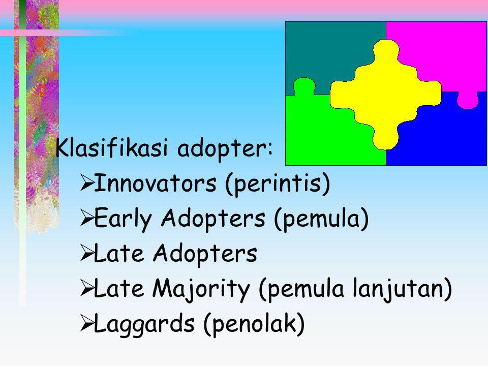 Beberapa Faktor yang Mempengaruhi Proses Adopsi Inovasi - Macam Adopsi Inovasi - Sifat Adopsi Inovasi - Saluran Komunikasi - Ciri Sistem Sosial - Kegiatan Promosi Penyuluhan