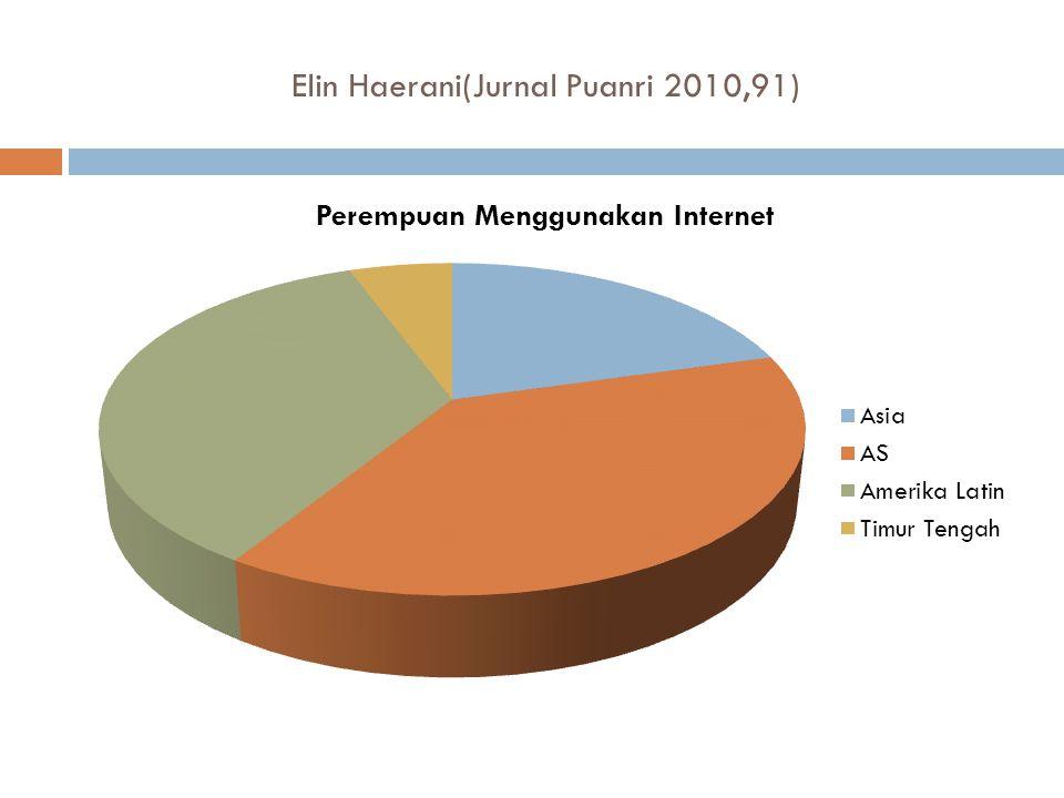 Elin Haerani(Jurnal Puanri 2010,91)