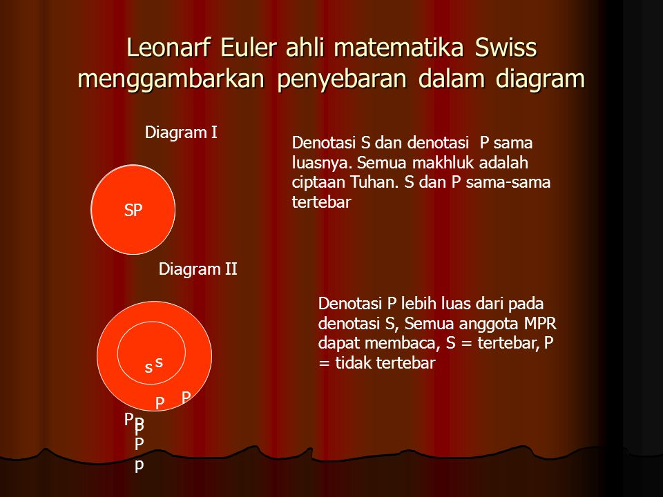 Leonarf Euler ahli matematika Swiss menggambarkan penyebaran dalam diagram SP Diagram I Denotasi S dan denotasi P sama luasnya.