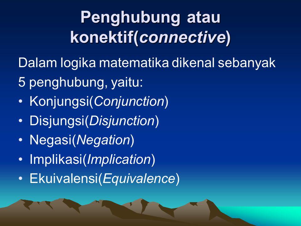 Penghubung atau konektif(connective) Dalam logika matematika dikenal sebanyak 5 penghubung, yaitu: Konjungsi(Conjunction) Disjungsi(Disjunction) Negas