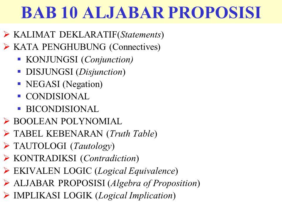 BAB 10 ALJABAR PROPOSISI  KALIMAT DEKLARATIF(Statements)  KATA PENGHUBUNG (Connectives)  KONJUNGSI (Conjunction)  DISJUNGSI (Disjunction)  NEGASI