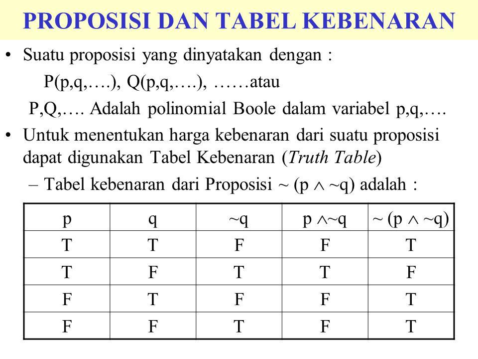 PROPOSISI DAN TABEL KEBENARAN Suatu proposisi yang dinyatakan dengan : P(p,q,….), Q(p,q,….), ……atau P,Q,…. Adalah polinomial Boole dalam variabel p,q,