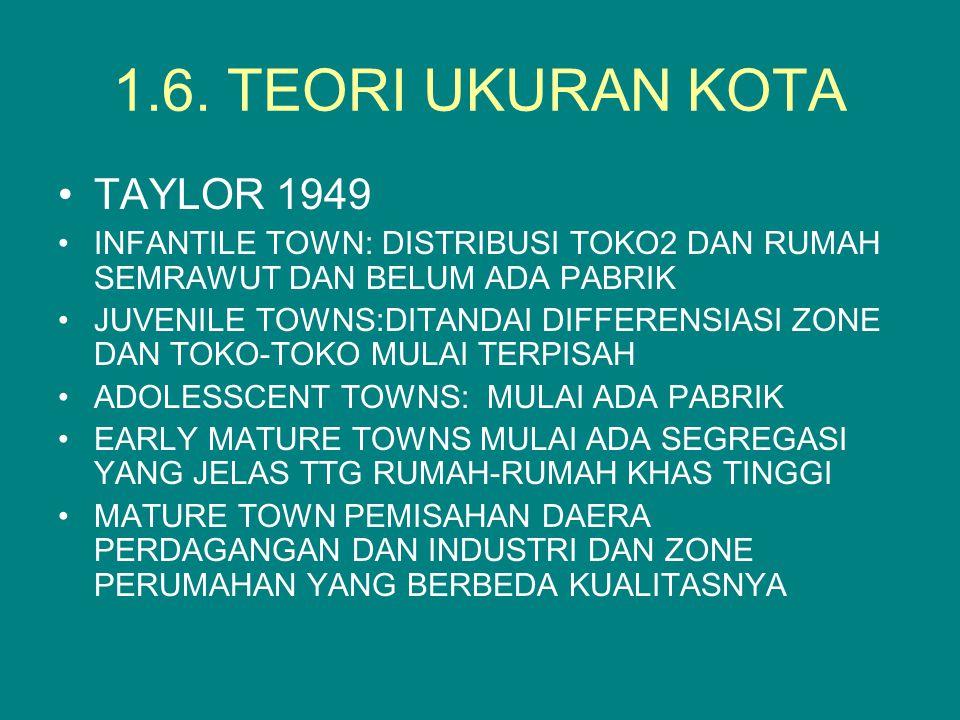 1.6. TEORI UKURAN KOTA TAYLOR 1949 INFANTILE TOWN: DISTRIBUSI TOKO2 DAN RUMAH SEMRAWUT DAN BELUM ADA PABRIK JUVENILE TOWNS:DITANDAI DIFFERENSIASI ZONE