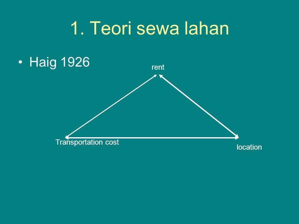 1. Teori sewa lahan Haig 1926 rent Transportation cost location