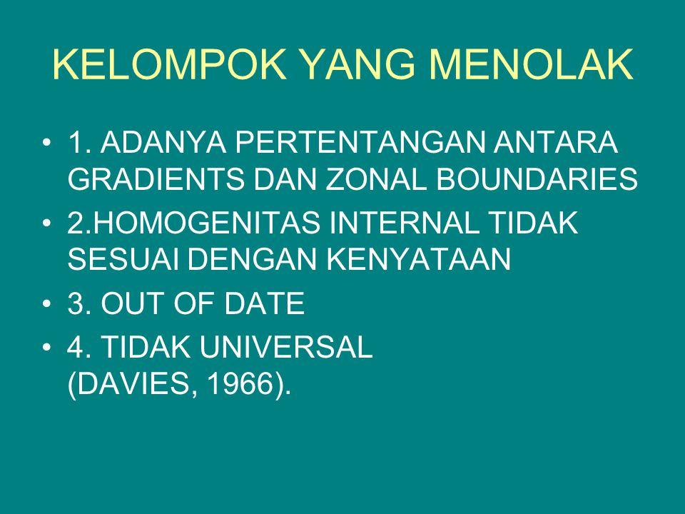 KELOMPOK YANG MENOLAK 1. ADANYA PERTENTANGAN ANTARA GRADIENTS DAN ZONAL BOUNDARIES 2.HOMOGENITAS INTERNAL TIDAK SESUAI DENGAN KENYATAAN 3. OUT OF DATE