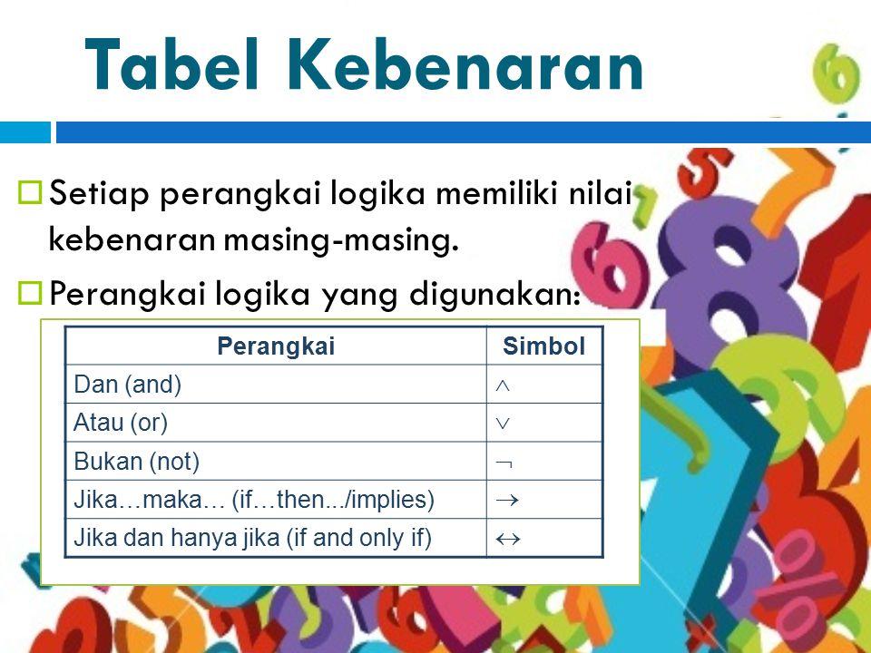 Tabel Kebenaran  Setiap perangkai logika memiliki nilai kebenaran masing-masing.