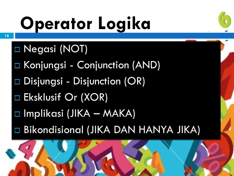 18 Operator Logika  Negasi (NOT)  Konjungsi - Conjunction (AND)  Disjungsi - Disjunction (OR)  Eksklusif Or (XOR)  Implikasi (JIKA – MAKA)  Bikondisional (JIKA DAN HANYA JIKA)  Negasi (NOT)  Konjungsi - Conjunction (AND)  Disjungsi - Disjunction (OR)  Eksklusif Or (XOR)  Implikasi (JIKA – MAKA)  Bikondisional (JIKA DAN HANYA JIKA)