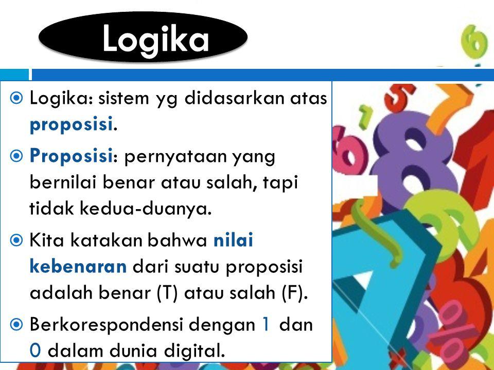  Logika: sistem yg didasarkan atas proposisi.
