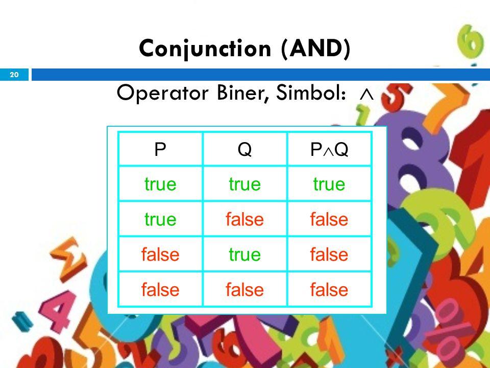 20 Conjunction (AND) Operator Biner, Simbol:  PQ PQPQ true false truefalse