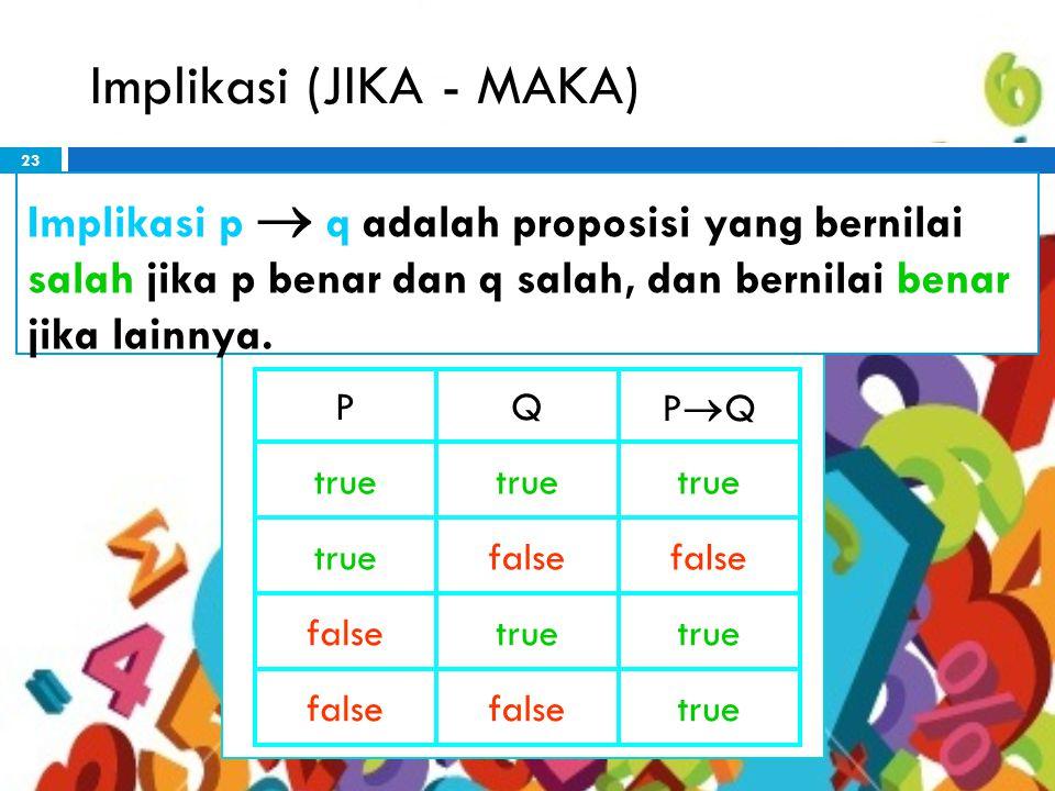 23 Implikasi (JIKA - MAKA) Implikasi p  q adalah proposisi yang bernilai salah jika p benar dan q salah, dan bernilai benar jika lainnya.