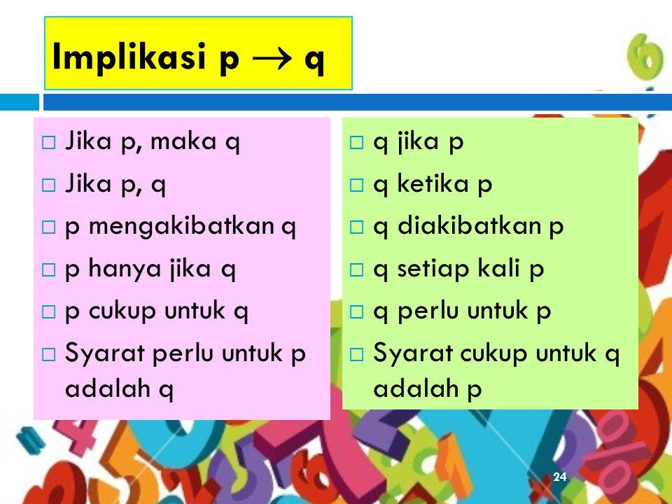 24 Implikasi p  q  Jika p, maka q  Jika p, q  p mengakibatkan q  p hanya jika q  p cukup untuk q  Syarat perlu untuk p adalah q  q jika p  q ketika p  q diakibatkan p  q setiap kali p  q perlu untuk p  Syarat cukup untuk q adalah p