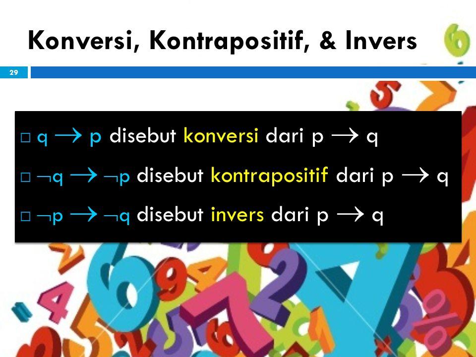 29 Konversi, Kontrapositif, & Invers  q  p disebut konversi dari p  q   q   p disebut kontrapositif dari p  q   p   q disebut invers dari p  q  q  p disebut konversi dari p  q   q   p disebut kontrapositif dari p  q   p   q disebut invers dari p  q