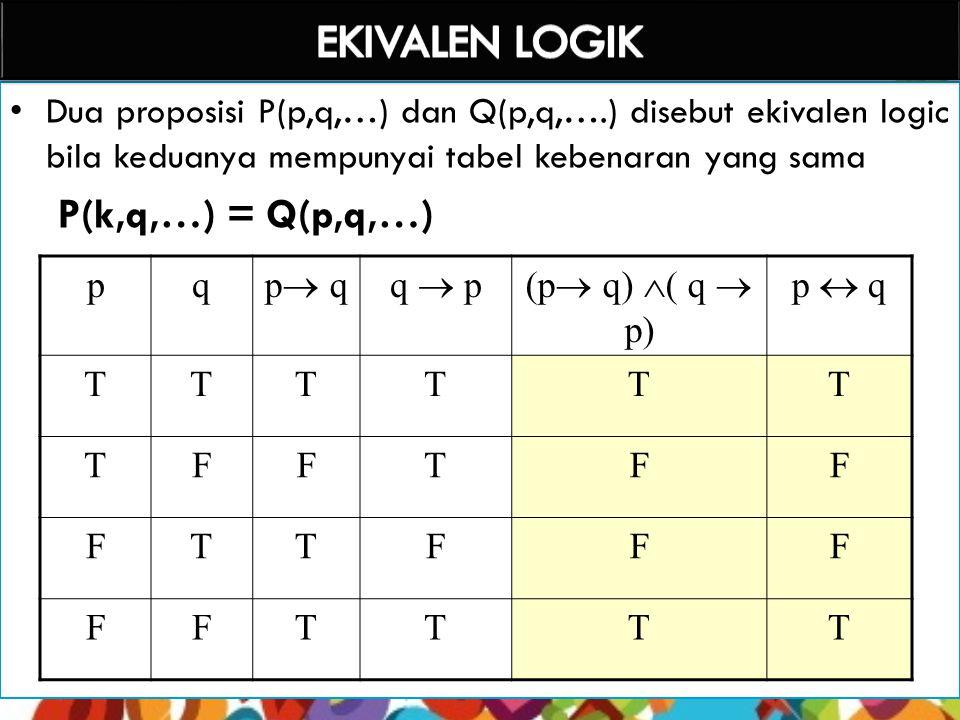 Dua proposisi P(p,q,…) dan Q(p,q,….) disebut ekivalen logic bila keduanya mempunyai tabel kebenaran yang sama P(k,q,…) = Q(p,q,…) pq p  qq  p(p  q)  ( q  p) p  q TTTTTT TFFTFF FTTFFF FFTTTT