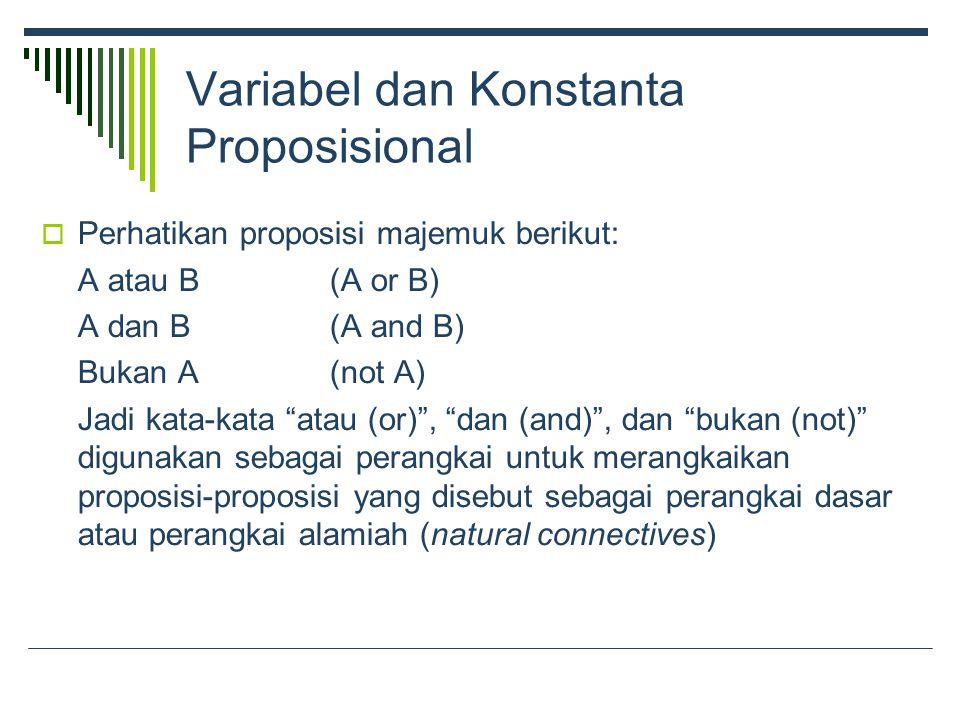 Variabel dan Konstanta Proposisional  Perhatikan proposisi majemuk berikut: A atau B (A or B) A dan B(A and B) Bukan A(not A) Jadi kata-kata atau (or) , dan (and) , dan bukan (not) digunakan sebagai perangkai untuk merangkaikan proposisi-proposisi yang disebut sebagai perangkai dasar atau perangkai alamiah (natural connectives)