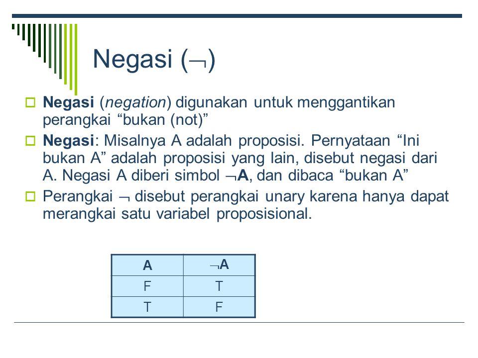 Negasi (  )  Negasi (negation) digunakan untuk menggantikan perangkai bukan (not)  Negasi: Misalnya A adalah proposisi.