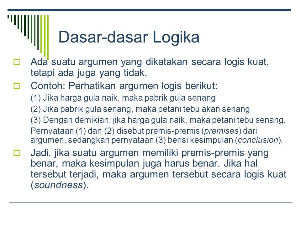 Dasar-dasar Logika  Ada suatu argumen yang dikatakan secara logis kuat, tetapi ada juga yang tidak.