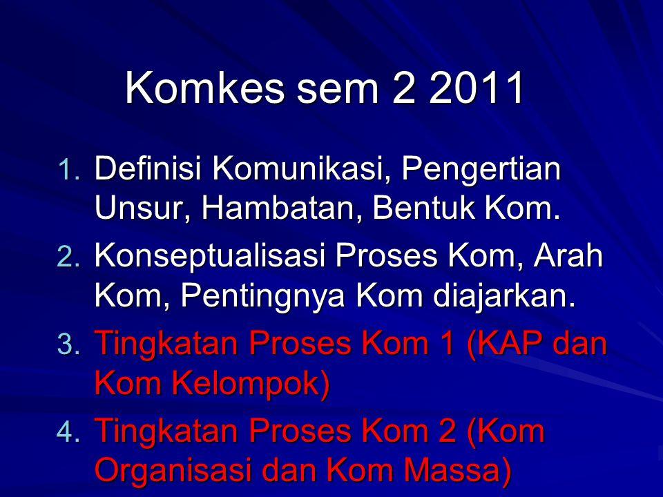 Komkes sem 2 2011 1.Definisi Komunikasi, Pengertian Unsur, Hambatan, Bentuk Kom.