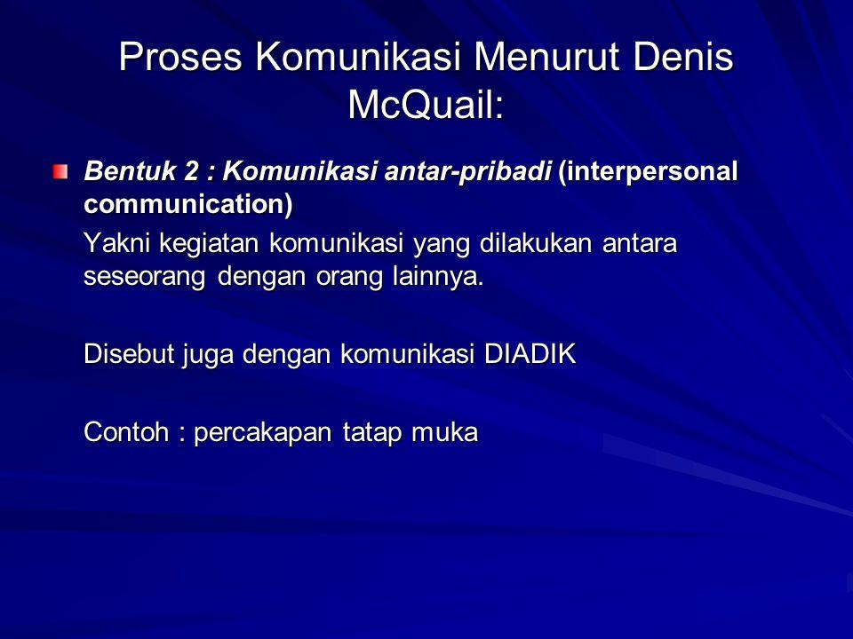 Proses Komunikasi Menurut Denis McQuail: Bentuk 2 : Komunikasi antar-pribadi (interpersonal communication) Yakni kegiatan komunikasi yang dilakukan antara seseorang dengan orang lainnya.
