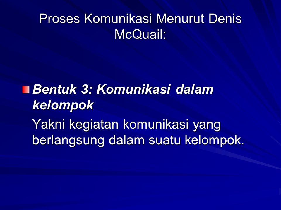 Proses Komunikasi Menurut Denis McQuail: Bentuk 3: Komunikasi dalam kelompok Yakni kegiatan komunikasi yang berlangsung dalam suatu kelompok.