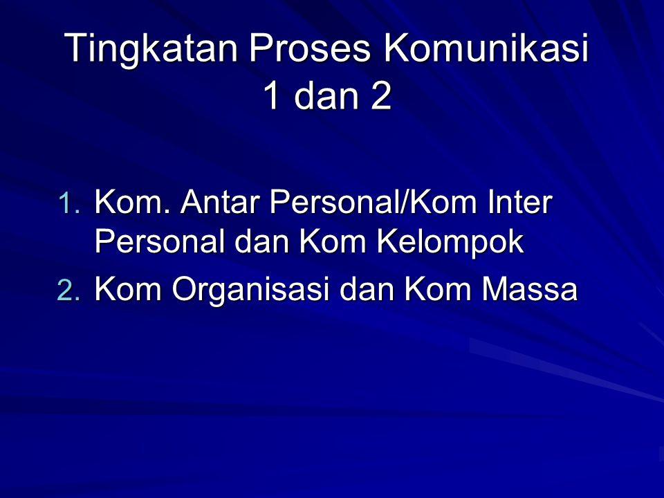 Tingkatan Proses Komunikasi 1 dan 2 1.Kom. Antar Personal/Kom Inter Personal dan Kom Kelompok 2.