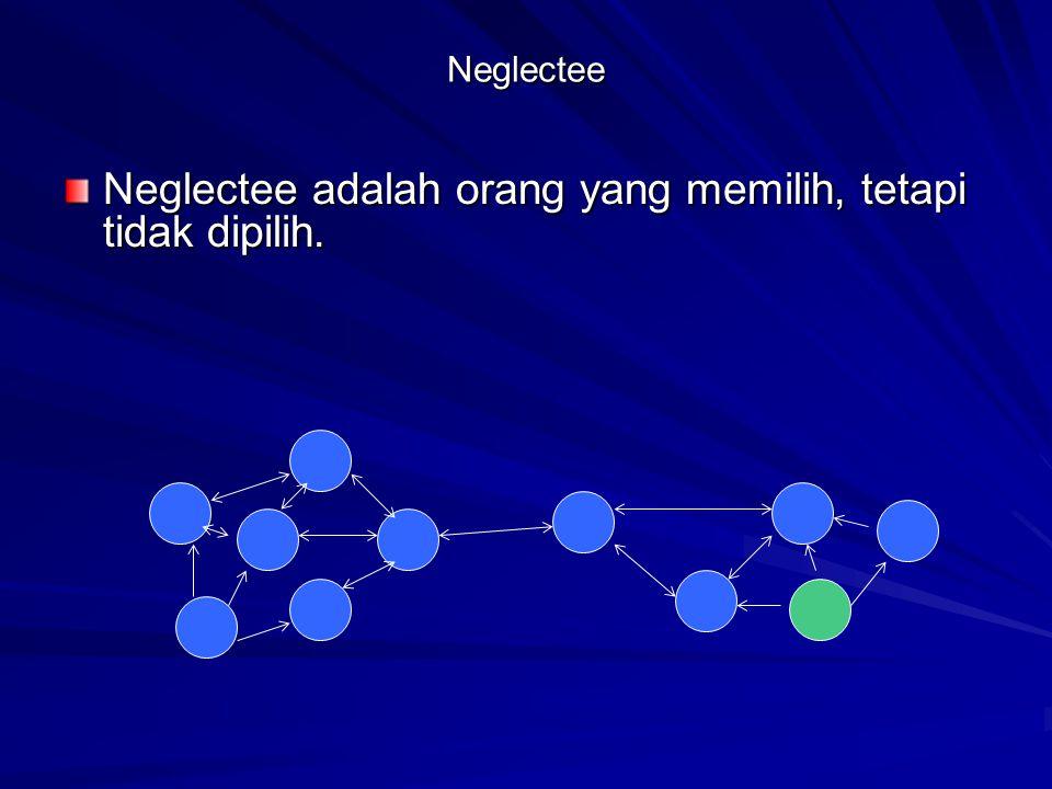 Neglectee Neglectee adalah orang yang memilih, tetapi tidak dipilih.