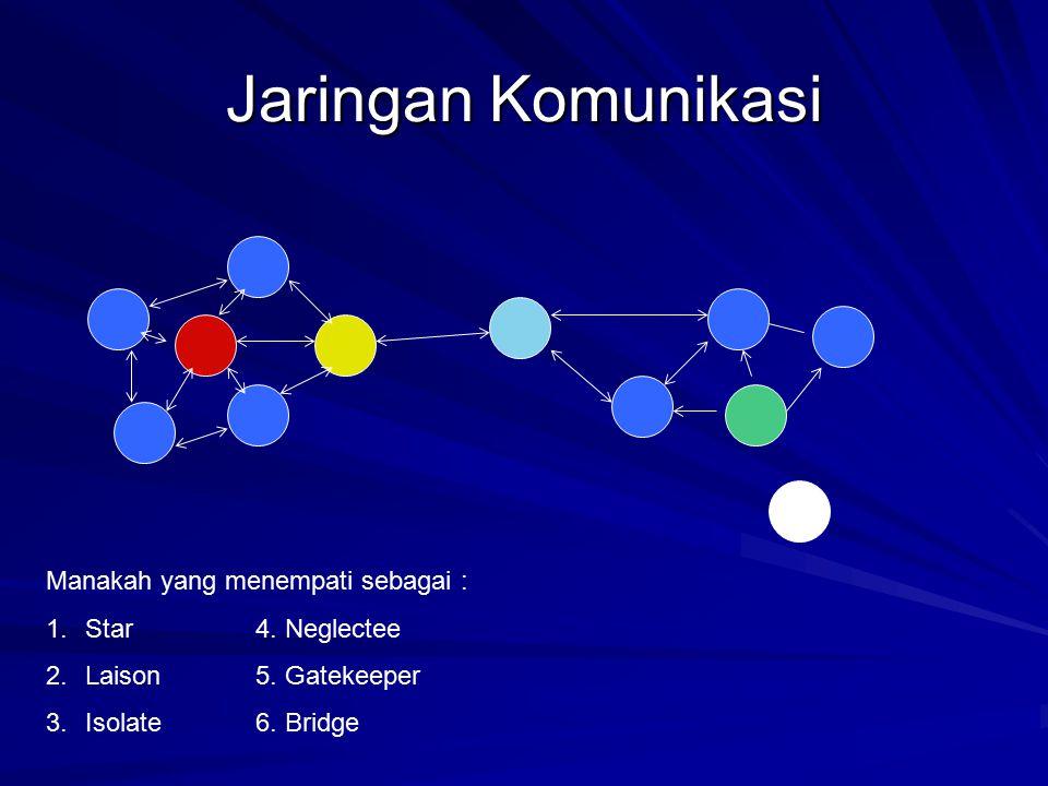 Jaringan Komunikasi Manakah yang menempati sebagai : 1.Star 4.