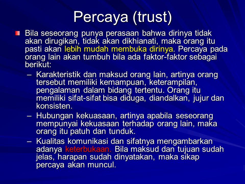 Percaya (trust) Bila seseorang punya perasaan bahwa dirinya tidak akan dirugikan, tidak akan dikhianati, maka orang itu pasti akan lebih mudah membuka dirinya.