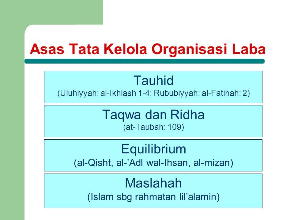 Asas Tata Kelola Organisasi Laba Tauhid (Uluhiyyah: al-Ikhlash 1-4; Rububiyyah: al-Fatihah: 2) Taqwa dan Ridha (at-Taubah: 109) Equilibrium (al-Qisht,