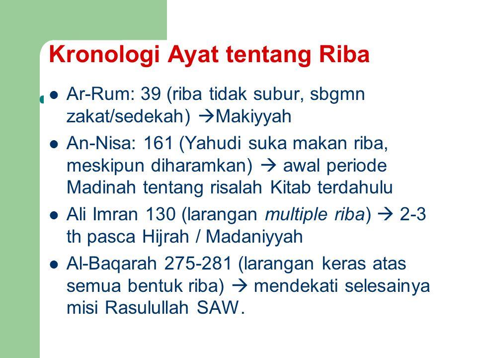 Kronologi Ayat tentang Riba Ar-Rum: 39 (riba tidak subur, sbgmn zakat/sedekah)  Makiyyah An-Nisa: 161 (Yahudi suka makan riba, meskipun diharamkan)  awal periode Madinah tentang risalah Kitab terdahulu Ali Imran 130 (larangan multiple riba)  2-3 th pasca Hijrah / Madaniyyah Al-Baqarah 275-281 (larangan keras atas semua bentuk riba)  mendekati selesainya misi Rasulullah SAW.