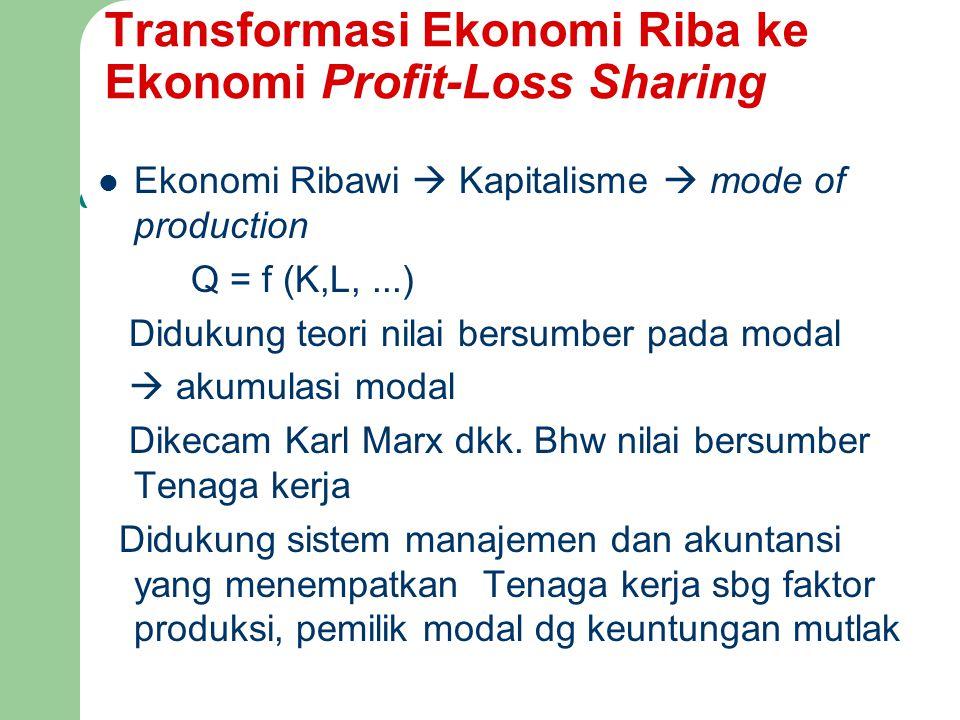 Transformasi Ekonomi Riba ke Ekonomi Profit-Loss Sharing Ekonomi Ribawi  Kapitalisme  mode of production Q = f (K,L,...) Didukung teori nilai bersumber pada modal  akumulasi modal Dikecam Karl Marx dkk.