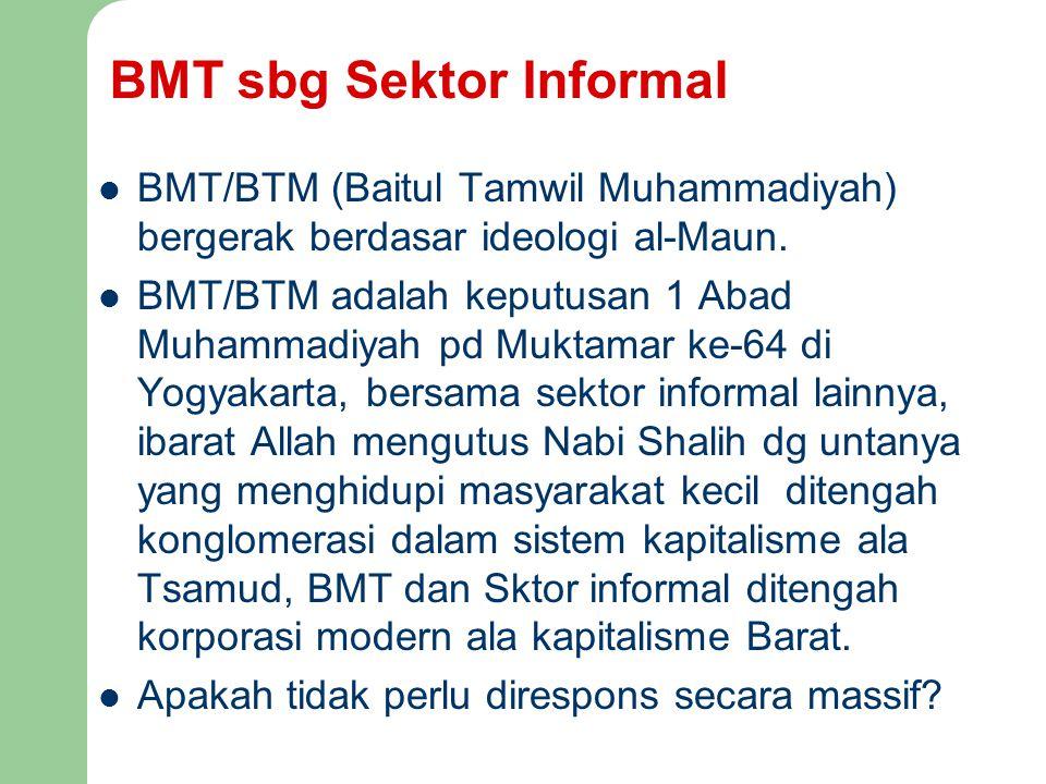 BMT sbg Sektor Informal BMT/BTM (Baitul Tamwil Muhammadiyah) bergerak berdasar ideologi al-Maun. BMT/BTM adalah keputusan 1 Abad Muhammadiyah pd Mukta