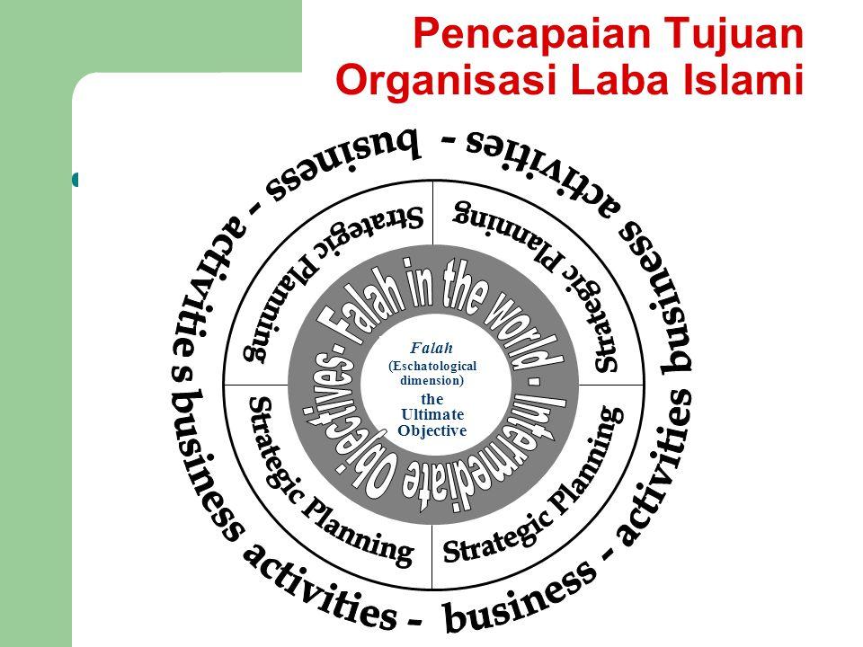 BMT sbg Sektor Informal BMT/BTM (Baitul Tamwil Muhammadiyah) bergerak berdasar ideologi al-Maun.