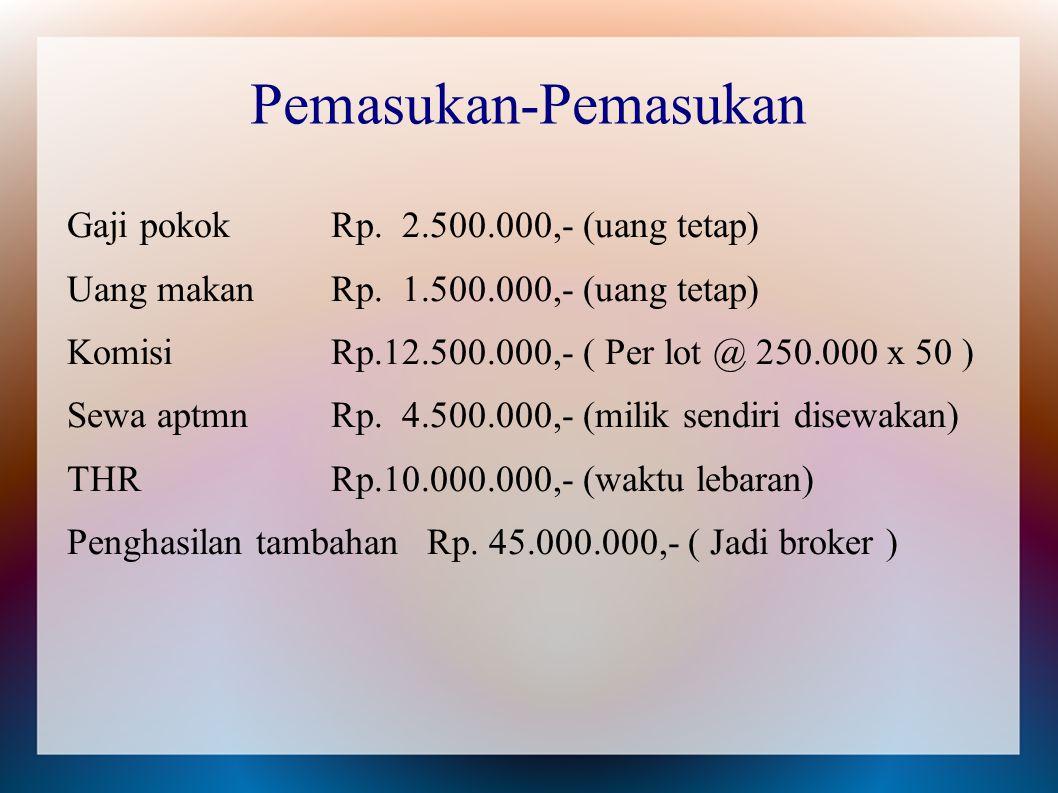 Pemasukan-Pemasukan Gaji pokokRp. 2.500.000,- (uang tetap) Uang makan Rp.