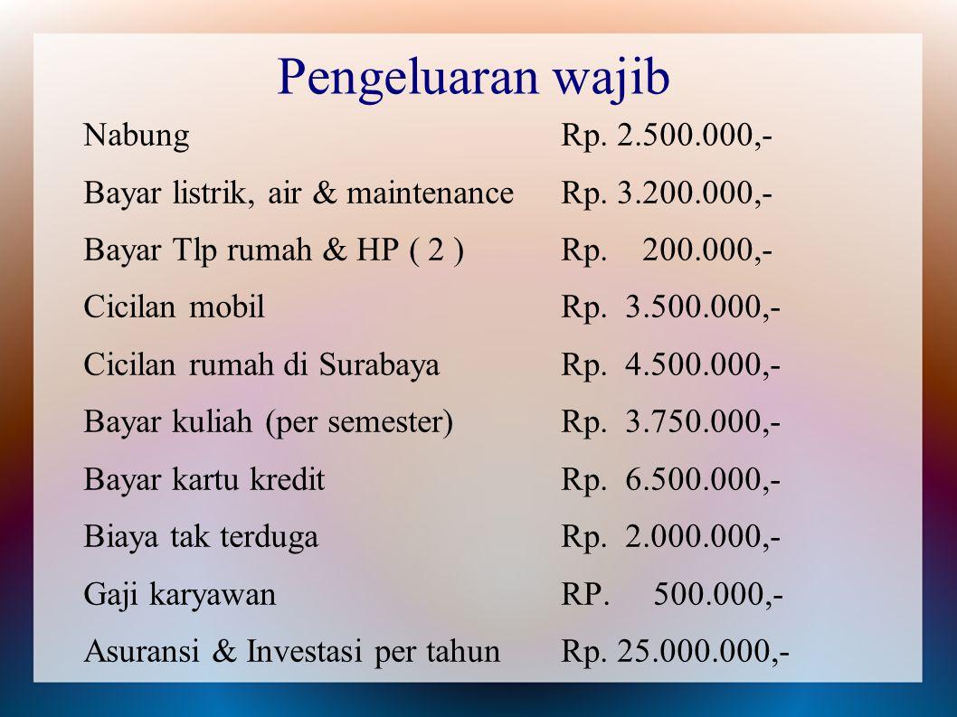 Pengeluaran wajib NabungRp. 2.500.000,- Bayar listrik, air & maintenanceRp.