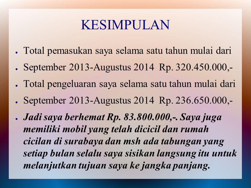 KESIMPULAN ● Total pemasukan saya selama satu tahun mulai dari ● September 2013-Augustus 2014 Rp.