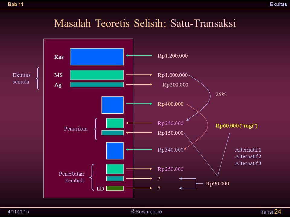  Suwardjono Bab 11Ekuitas 4/11/2015 Transi 24 Masalah Teoretis Selisih: Satu-Transaksi Kas MS Ag Rp1.200.000 Rp200.000 Rp1.000.000 Rp400.000 Rp150.000 Rp250.000 Rp340.000 .