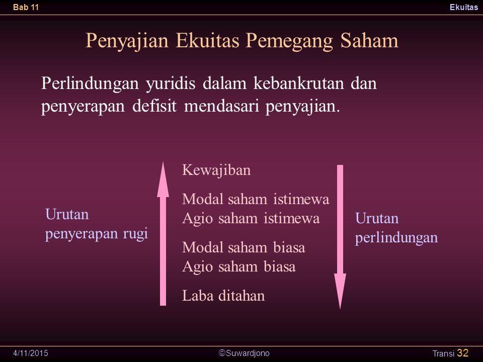  Suwardjono Bab 11Ekuitas 4/11/2015 Transi 32 Penyajian Ekuitas Pemegang Saham Perlindungan yuridis dalam kebankrutan dan penyerapan defisit mendasar